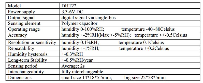 Dht22_Datasheet